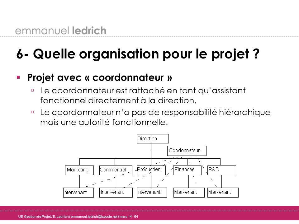 UE Gestion de Projet / E. Ledrich / emmanuel.ledrich@laposte.net / mars 14 - 64 6- Quelle organisation pour le projet ? Projet avec « coordonnateur »