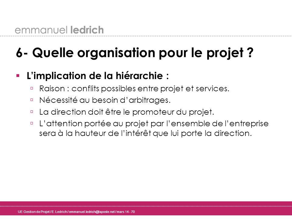 UE Gestion de Projet / E. Ledrich / emmanuel.ledrich@laposte.net / mars 14 - 70 6- Quelle organisation pour le projet ? Limplication de la hiérarchie