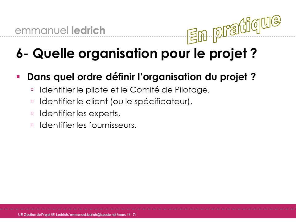 UE Gestion de Projet / E. Ledrich / emmanuel.ledrich@laposte.net / mars 14 - 71 6- Quelle organisation pour le projet ? Dans quel ordre définir lorgan
