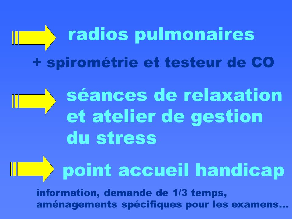 soins durgence formations secourisme AFPS et SST vaccinations