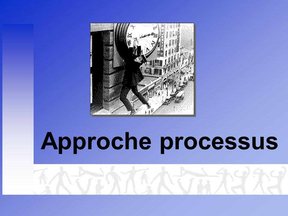 Approche Processus 12 Quelques notions … 1.Un processus a une finalité 2.