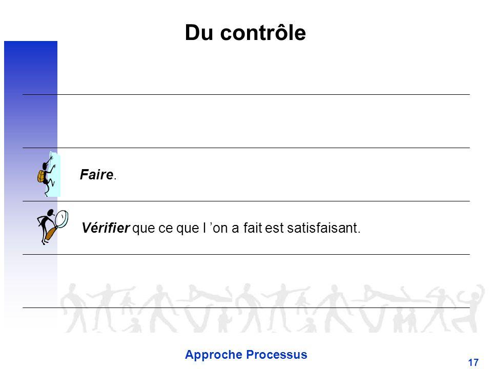 Approche Processus 17 Du contrôle Faire. Vérifier que ce que l on a fait est satisfaisant.