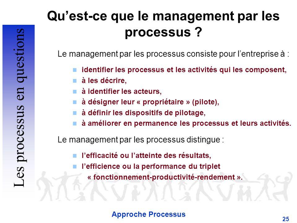 Approche Processus 25 Quest-ce que le management par les processus .