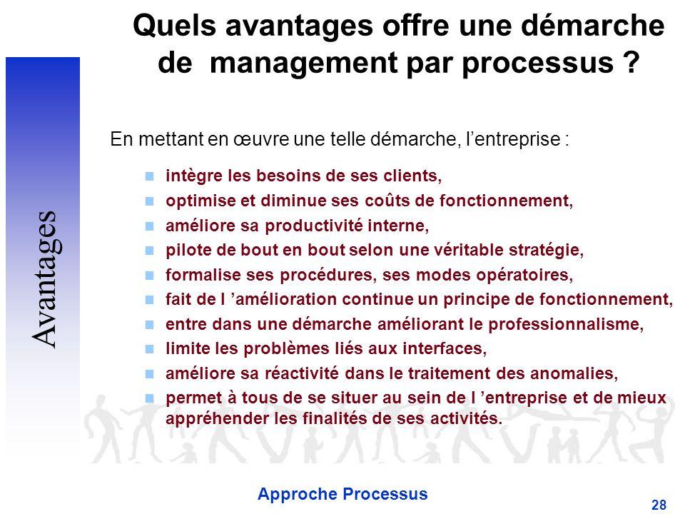 Approche Processus 28 Quels avantages offre une démarche de management par processus .