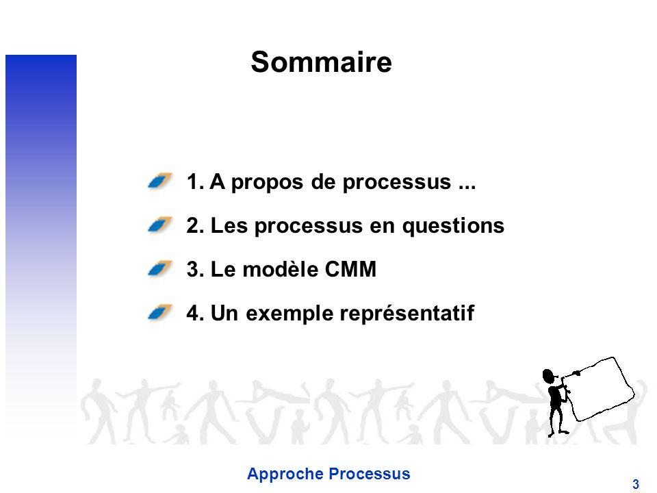 Approche Processus 24 Sommaire 1. A propos de processus... 2. Les processus en questions