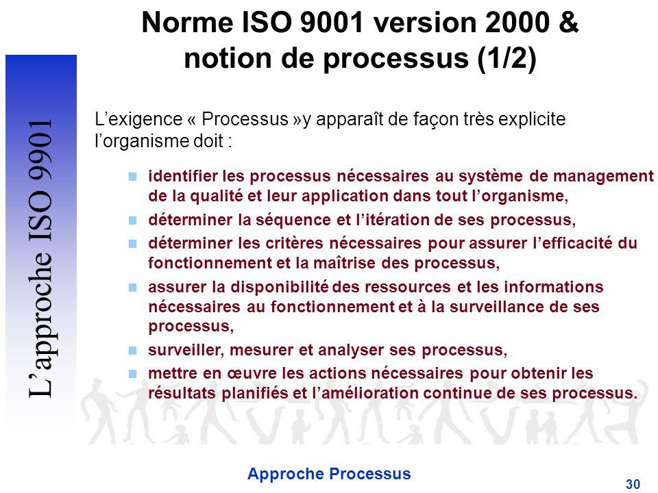 Approche Processus 30 Norme ISO 9001 version 2000 & notion de processus (1/2) Lexigence « Processus »y apparaît de façon très explicite lorganisme doit : identifier les processus nécessaires au système de management de la qualité et leur application dans tout lorganisme, déterminer la séquence et litération de ses processus, déterminer les critères nécessaires pour assurer lefficacité du fonctionnement et la maîtrise des processus, assurer la disponibilité des ressources et les informations nécessaires au fonctionnement et à la surveillance de ses processus, surveiller, mesurer et analyser ses processus, mettre en œuvre les actions nécessaires pour obtenir les résultats planifiés et lamélioration continue de ses processus.