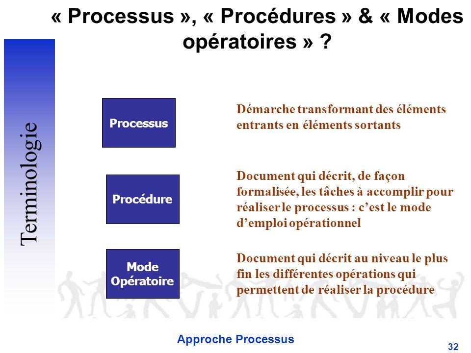 Approche Processus 32 « Processus », « Procédures » & « Modes opératoires » .