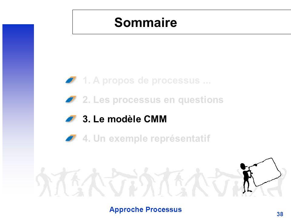 Approche Processus 38 Sommaire 1.A propos de processus...