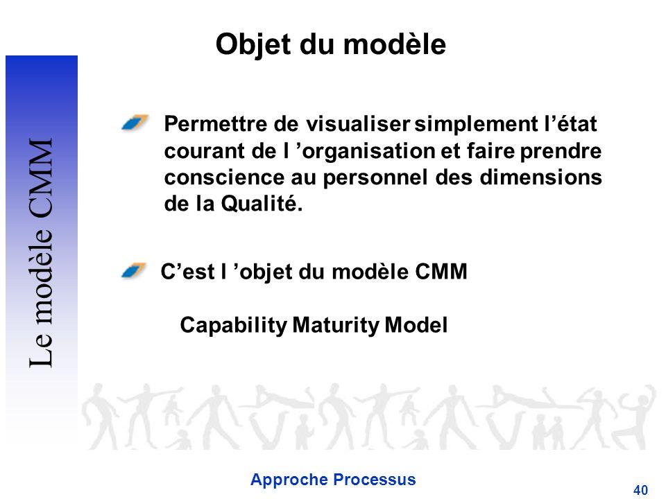 Approche Processus 40 Objet du modèle Le modèle CMM Permettre de visualiser simplement létat courant de l organisation et faire prendre conscience au personnel des dimensions de la Qualité.