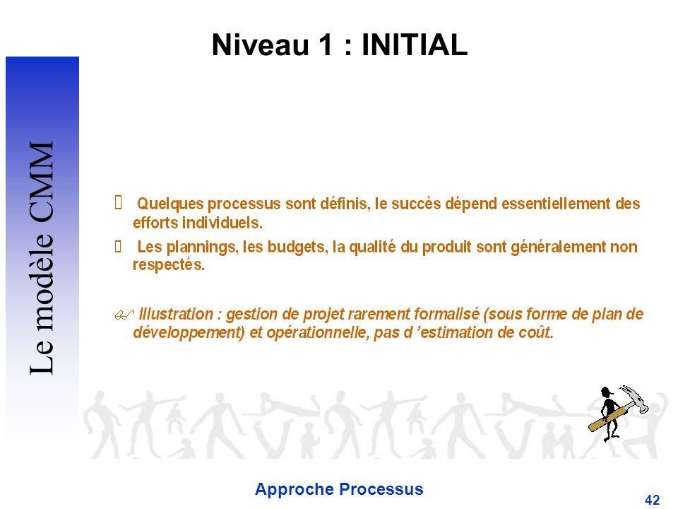 Approche Processus 42 Niveau 1 : INITIAL Le modèle CMM