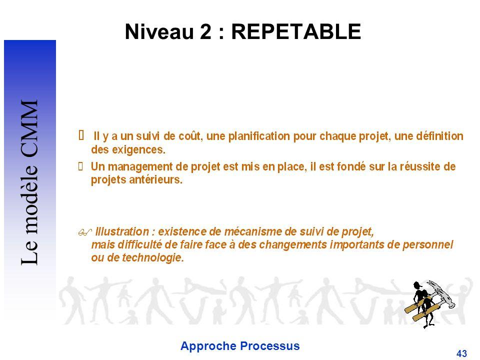 Approche Processus 43 Niveau 2 : REPETABLE Le modèle CMM