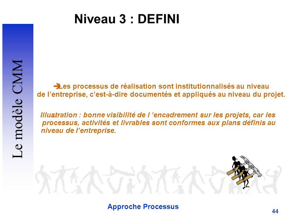 Approche Processus 44 Niveau 3 : DEFINI Les processus de réalisation sont institutionnalisés au niveau de lentreprise, cest-à-dire documentés et appliqués au niveau du projet.