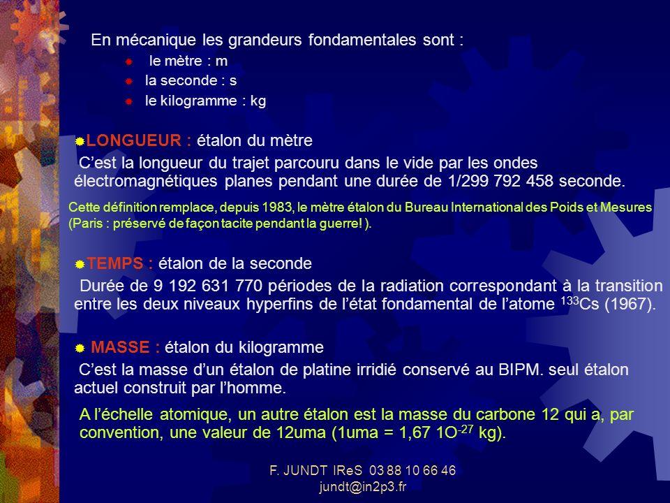 F. JUNDT IReS 03 88 10 66 46 jundt@in2p3.fr En mécanique les grandeurs fondamentales sont : le mètre : m la seconde : s le kilogramme : kg TEMPS : éta