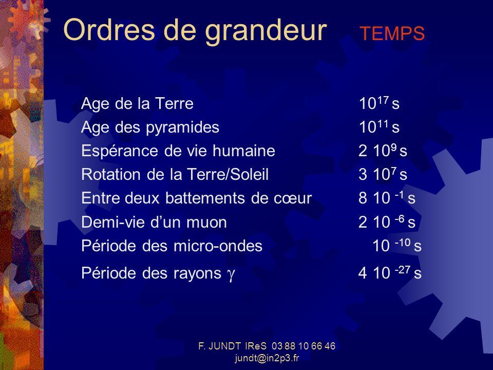 F. JUNDT IReS 03 88 10 66 46 jundt@in2p3.fr Ordres de grandeur TEMPS Age de la Terre10 17 s Age des pyramides10 11 s Espérance de vie humaine2 10 9 s