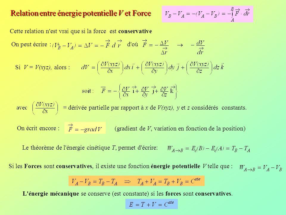 Relation entre énergie potentielle V et Force Cette relation n'est vrai que si la force est conservative On peut écrire : - d'où Si V = V(xyz), alors