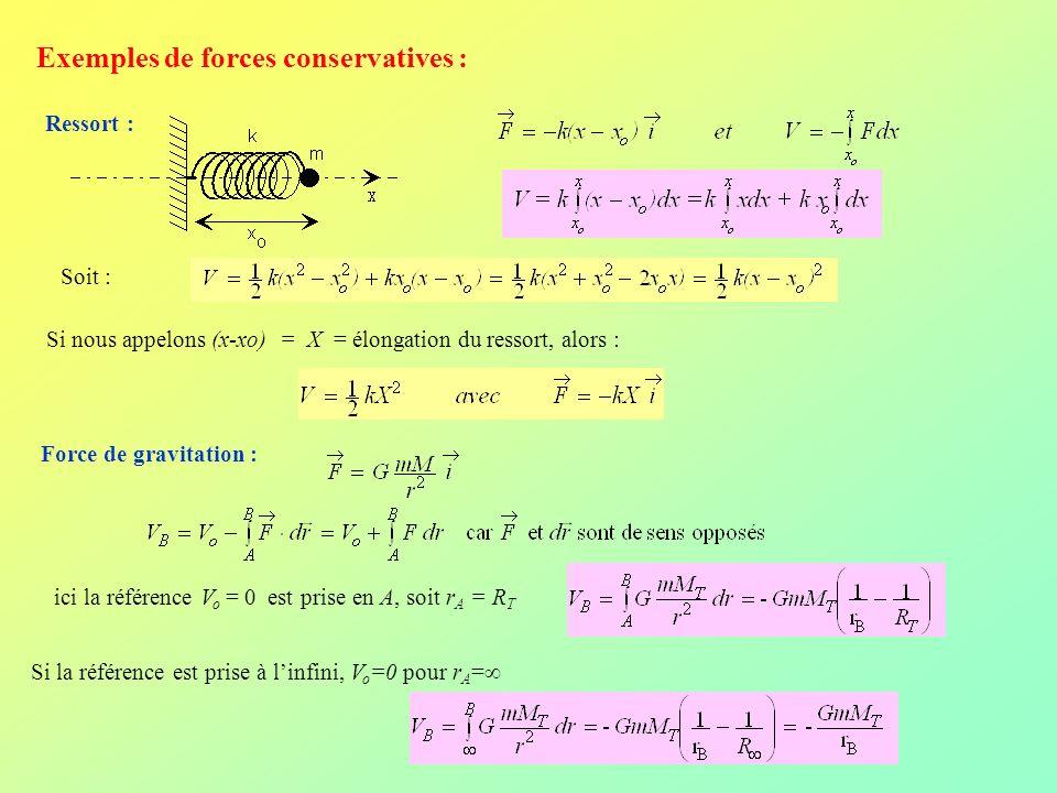 Exemples de forces conservatives : Ressort : Si nous appelons (x-xo) = X = élongation du ressort, alors : Soit : Force de gravitation : ici la référen