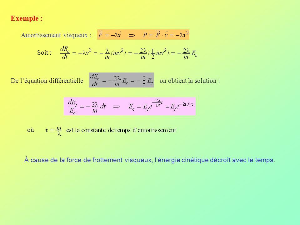 Exemple : Amortissement visqueux : Soit : De léquation différentielle on obtient la solution : où À cause de la force de frottement visqueux, lénergie