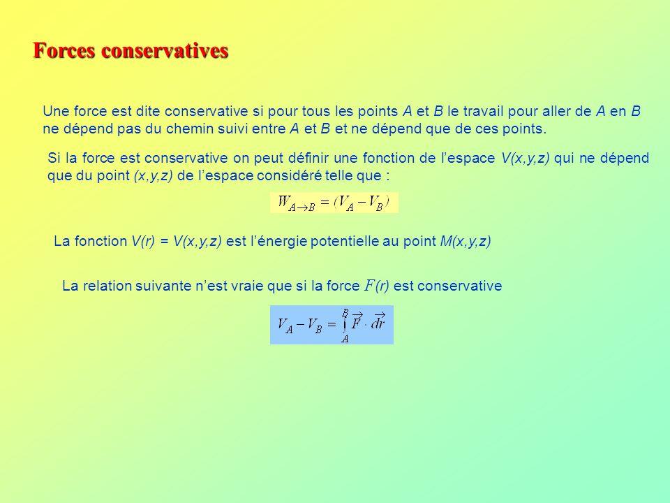 Forces conservatives Une force est dite conservative si pour tous les points A et B le travail pour aller de A en B ne dépend pas du chemin suivi entr