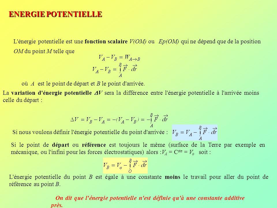 ENERGIE POTENTIELLE L'énergie potentielle est une fonction scalaire V(OM) ou Ep(OM) qui ne dépend que de la position OM du point M telle que où A est