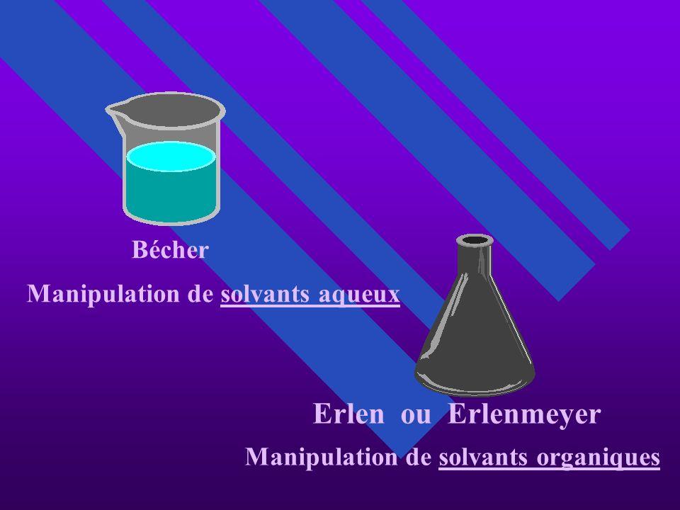 Bécher Manipulation de solvants aqueux Erlen ou Erlenmeyer Manipulation de solvants organiques