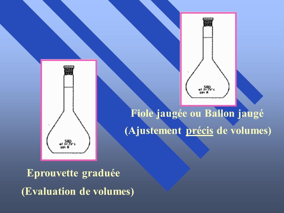 Eprouvette graduée (Evaluation de volumes) Fiole jaugée ou Ballon jaugé (Ajustement précis de volumes)