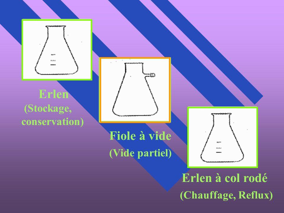 Erlen (Stockage, conservation) Fiole à vide (Vide partiel) Erlen à col rodé (Chauffage, Reflux)