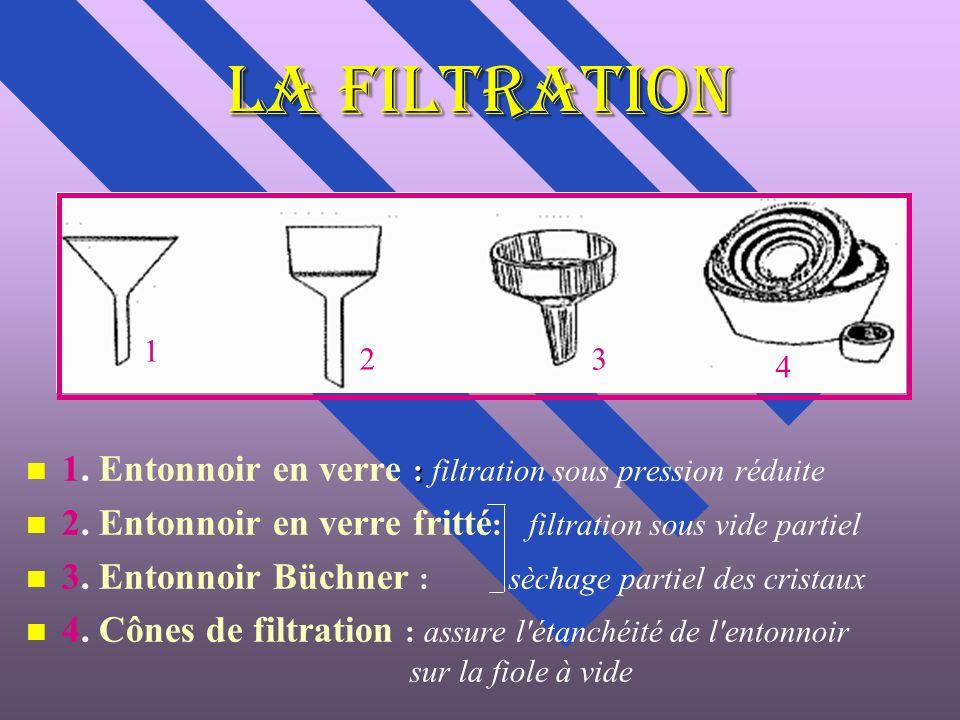 la filtration n : n 1.Entonnoir en verre : filtration sous pression réduite n n 2.