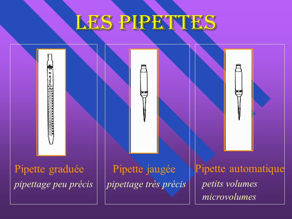 LES pipettes Pipette graduée pipettage peu précis Pipette jaugée pipettage très précis Pipette automatique petits volumes microvolumes