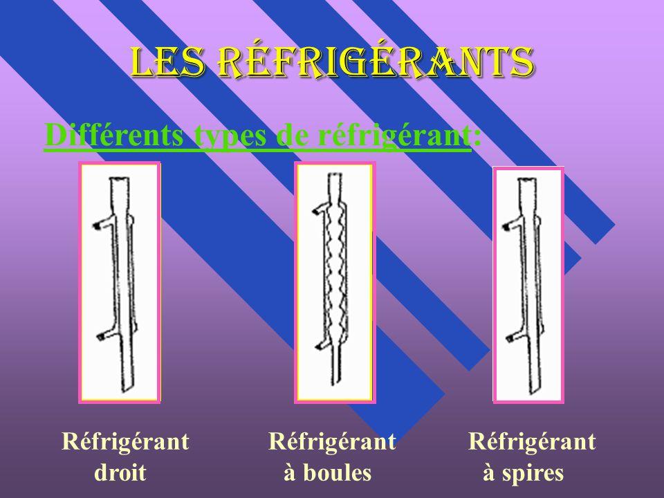 Les réfrigérants Différents types de réfrigérant: Réfrigérant Réfrigérant Réfrigérant droit à boules à spires