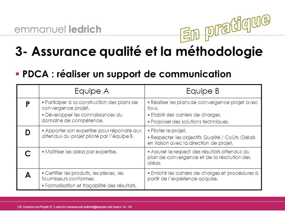 UE Gestion de Projet / E. Ledrich / emmanuel.ledrich@laposte.net / mars 14 - 24 3- Assurance qualité et la méthodologie PDCA : réaliser un support de