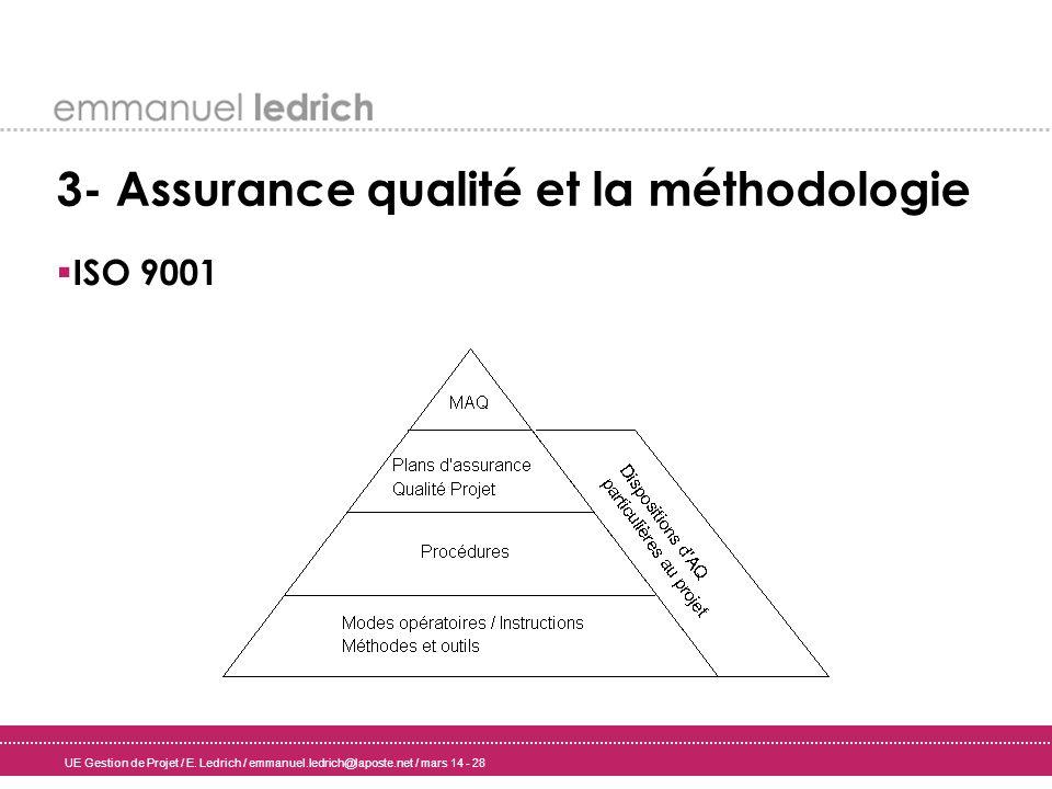 UE Gestion de Projet / E. Ledrich / emmanuel.ledrich@laposte.net / mars 14 - 28 3- Assurance qualité et la méthodologie ISO 9001