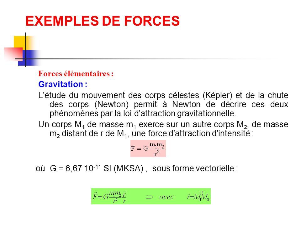 EXEMPLES DE FORCES Forces élémentaires : Gravitation : L'étude du mouvement des corps célestes (Képler) et de la chute des corps (Newton) permit à New