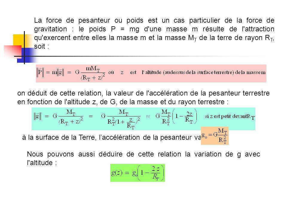 La force de pesanteur ou poids est un cas particulier de la force de gravitation : le poids P = mg d'une masse m résulte de l'attraction qu'exercent e
