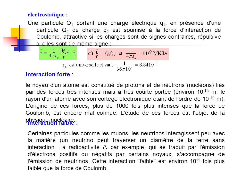 électrostatique : Une particule Q 1 portant une charge électrique q 1, en présence d'une particule Q 2 de charge q 2 est soumise à la force d'interact