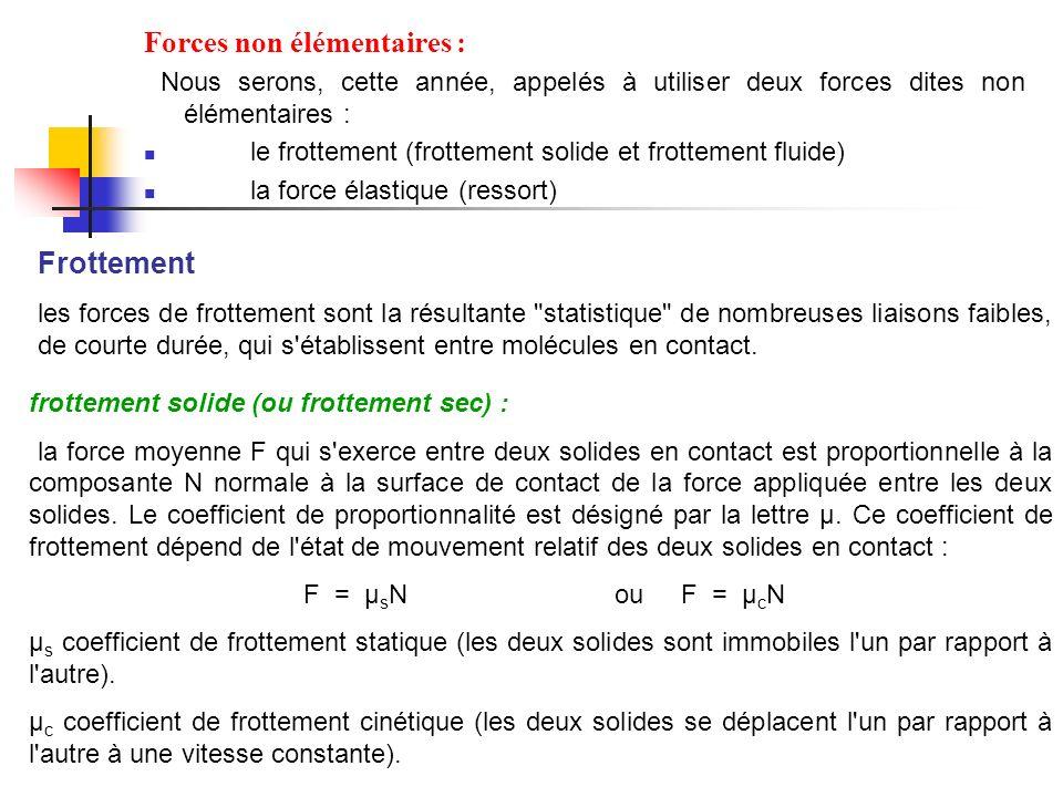 Forces non élémentaires : Nous serons, cette année, appelés à utiliser deux forces dites non élémentaires : le frottement (frottement solide et frotte