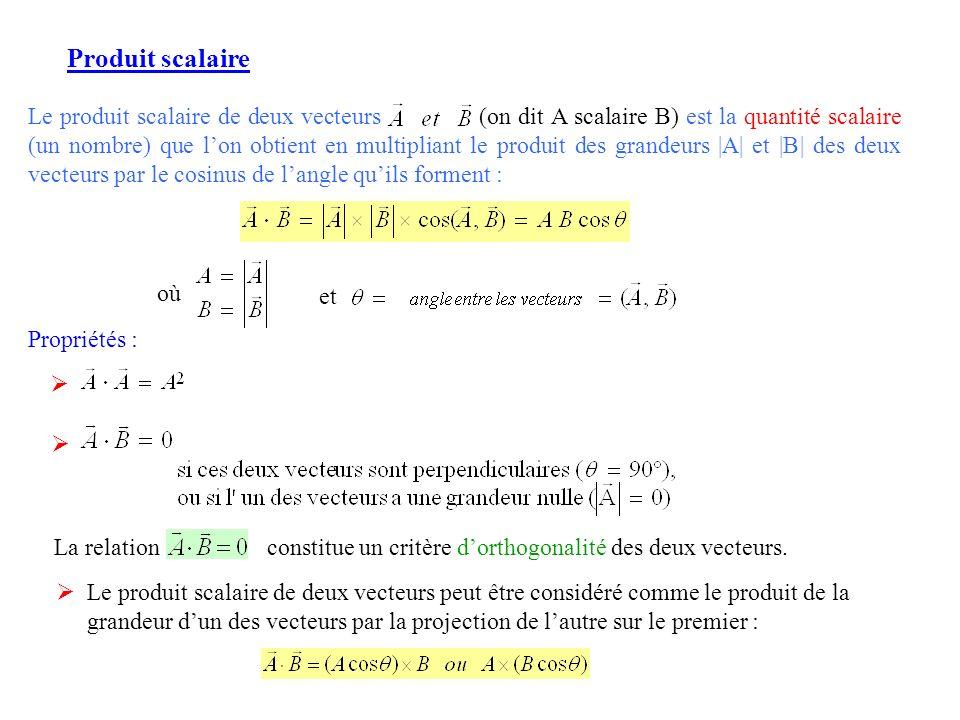 Le produit scalaire de deux vecteurs (on dit A scalaire B) est la quantité scalaire (un nombre) que lon obtient en multipliant le produit des grandeur
