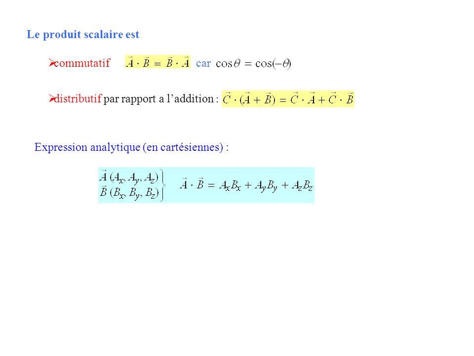 Le produit scalaire est Expression analytique (en cartésiennes) : distributif par rapport a laddition : commutatif : car