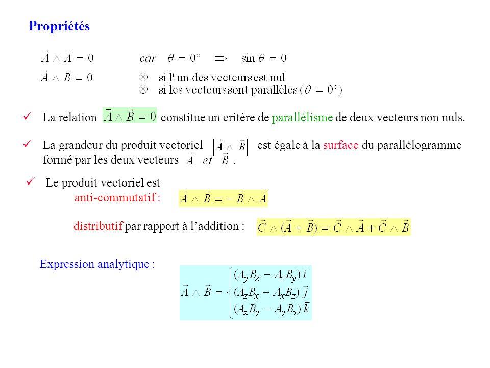 Propriétés La relation constitue un critère de parallélisme de deux vecteurs non nuls. La grandeur du produit vectoriel est égale à la surface du para