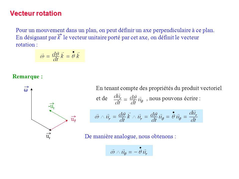 Vecteur rotation Pour un mouvement dans un plan, on peut définir un axe perpendiculaire à ce plan. En désignant par k le vecteur unitaire porté par ce