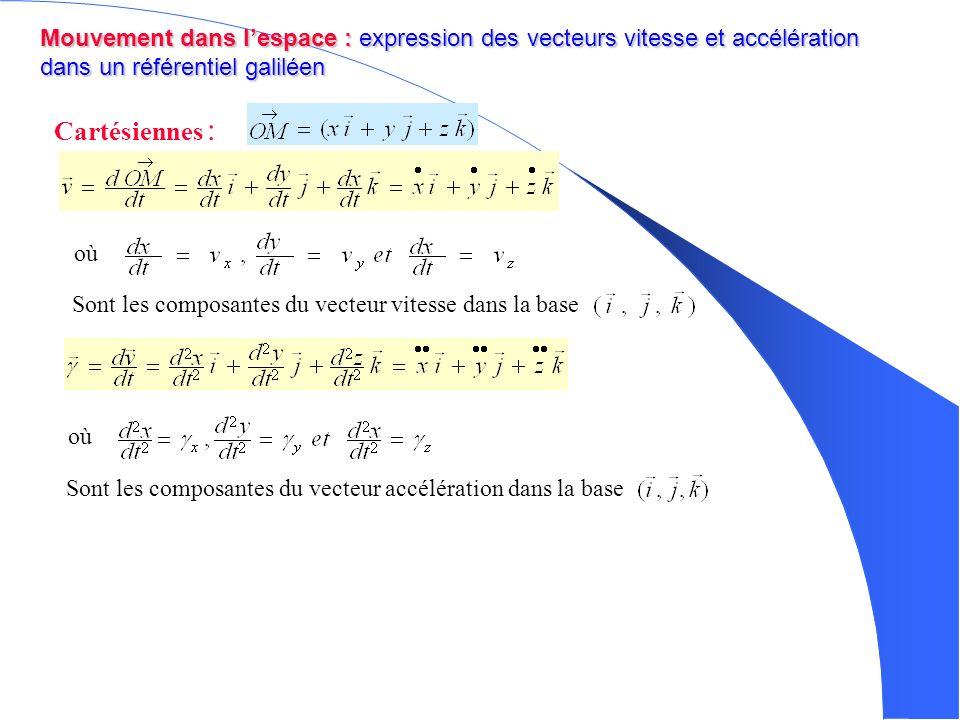 Mouvement dans lespace :expression des vecteurs vitesse et accélération dans un référentiel galiléen Cartésiennes : où Sont les composantes du vecteur