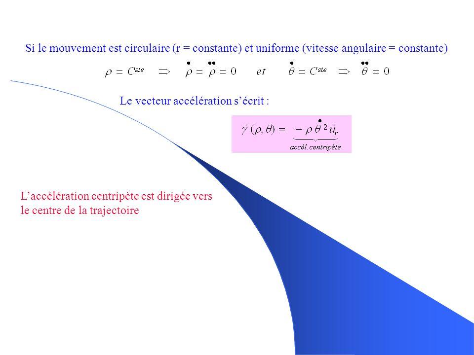 Si le mouvement est circulaire (r = constante) et uniforme (vitesse angulaire = constante) Le vecteur accélération sécrit : Laccélération centripète e