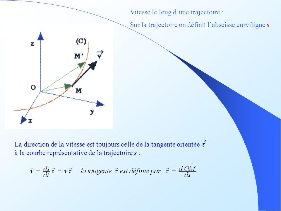 La direction de la vitesse est toujours celle de la tangente orientée à la courbe représentative de la trajectoire s : Vitesse le long dune trajectoir