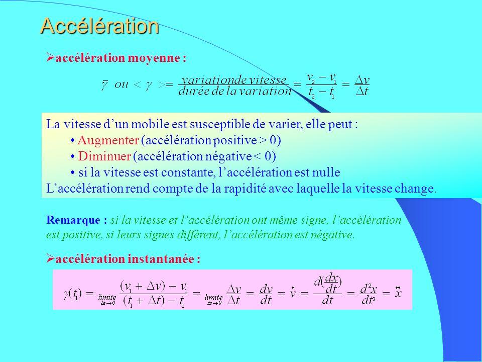 Accélération accélération moyenne : La vitesse dun mobile est susceptible de varier, elle peut : Augmenter (accélération positive > 0) Diminuer (accél