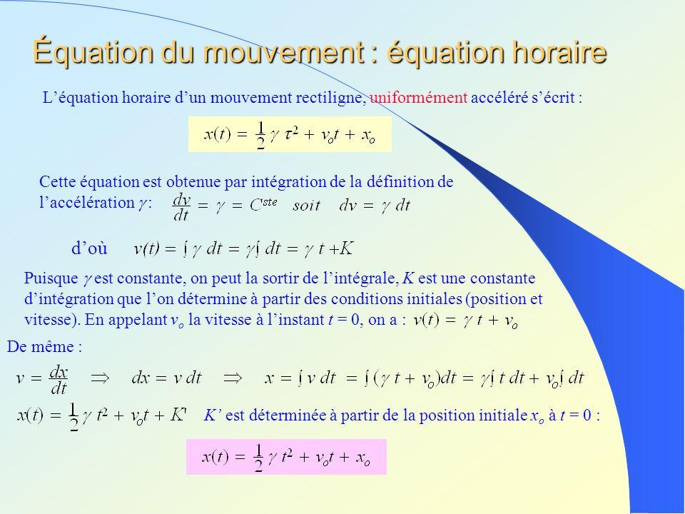 Équation du mouvement : équation horaire Léquation horaire dun mouvement rectiligne, uniformément accéléré sécrit : Cette équation est obtenue par int