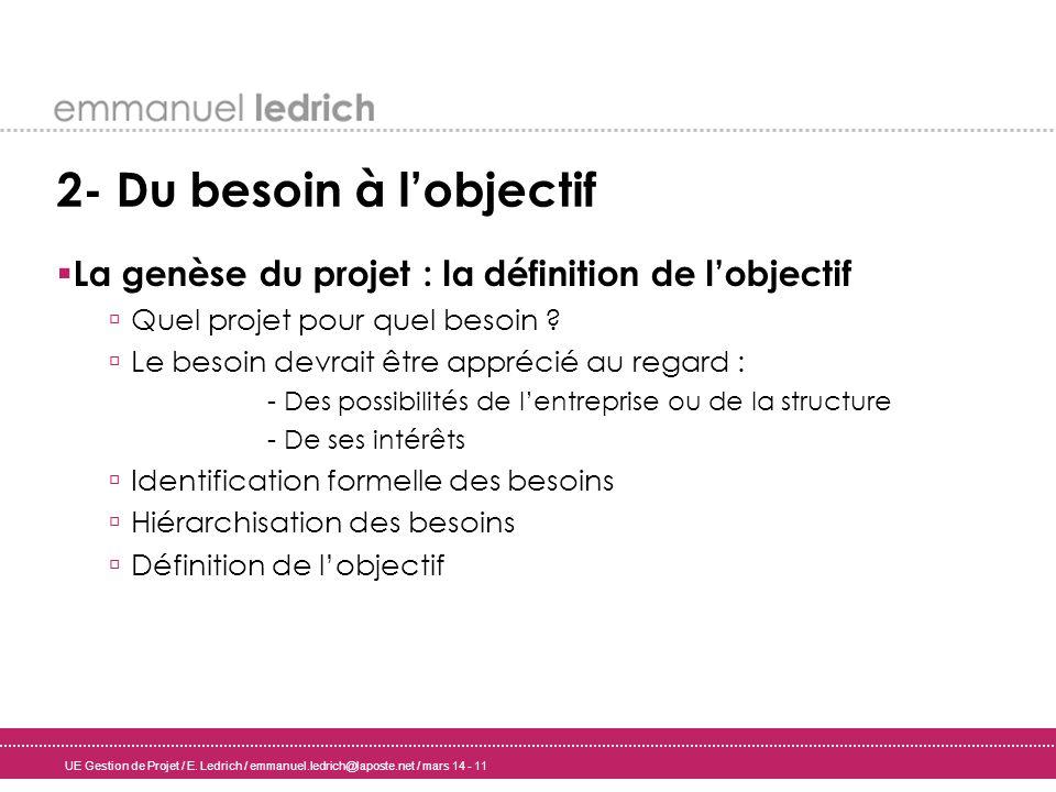 UE Gestion de Projet / E. Ledrich / emmanuel.ledrich@laposte.net / mars 14 - 11 2- Du besoin à lobjectif La genèse du projet : la définition de lobjec