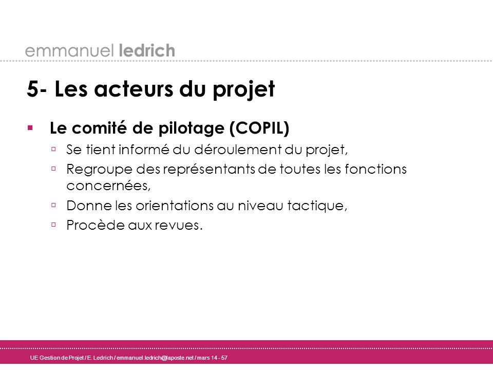 UE Gestion de Projet / E. Ledrich / emmanuel.ledrich@laposte.net / mars 14 - 57 5- Les acteurs du projet Le comité de pilotage (COPIL) Se tient inform