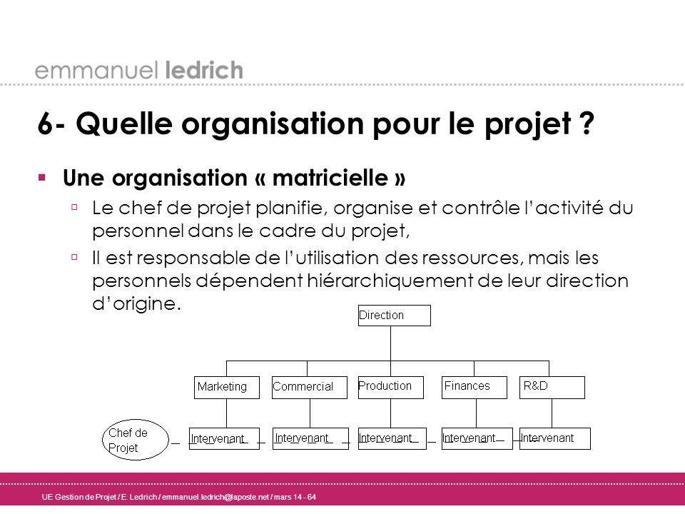 UE Gestion de Projet / E. Ledrich / emmanuel.ledrich@laposte.net / mars 14 - 64 6- Quelle organisation pour le projet ? Une organisation « matricielle