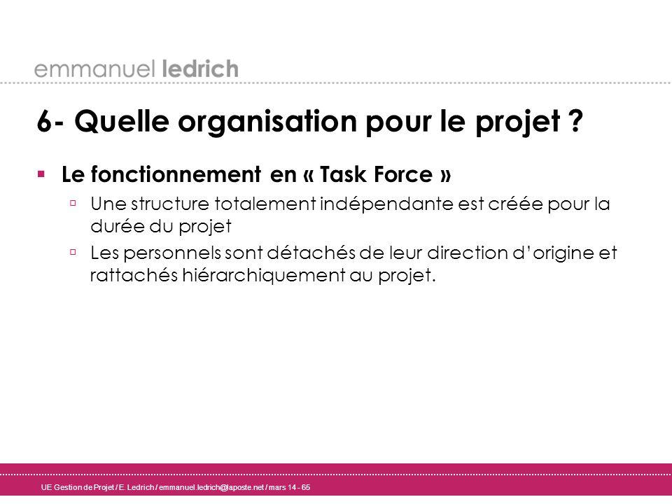 UE Gestion de Projet / E. Ledrich / emmanuel.ledrich@laposte.net / mars 14 - 65 6- Quelle organisation pour le projet ? Le fonctionnement en « Task Fo