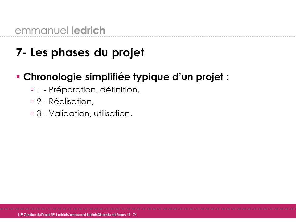 UE Gestion de Projet / E. Ledrich / emmanuel.ledrich@laposte.net / mars 14 - 74 7- Les phases du projet Chronologie simplifiée typique dun projet : 1