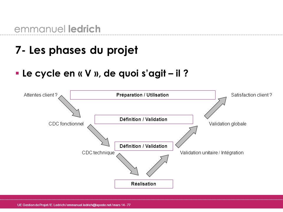 UE Gestion de Projet / E. Ledrich / emmanuel.ledrich@laposte.net / mars 14 - 77 7- Les phases du projet Le cycle en « V », de quoi sagit – il ? Attent